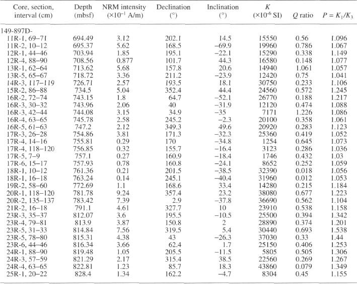 Fabulous SI Units Magnetic Susceptibility Table 709 x 563 · 114 kB · jpeg