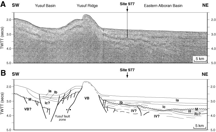 Superbe VB U003d Acoustic Basement (volcanic Rocks). Location Of Seismic Line Is Shown  In Figure 2. See Explanation In The Text.