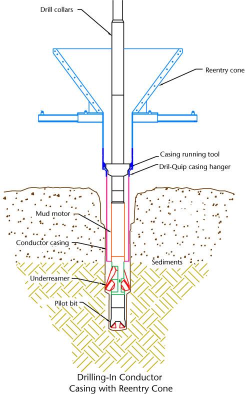 Underreamers, Bi-Center Reamers, and Mud Motors Tool Sheet